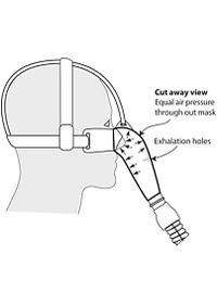 circadiance sleepweaver nasal cpap mask mfg2