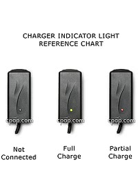 cpap battery charger indicator light chart