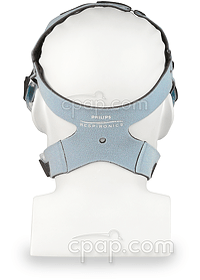 Headgear for FitLife Total Face Mask - Pale Blue - Back - On Mannequin