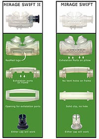 Swift vs Swift II CPAP Mask Parts Chart