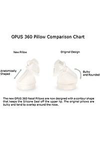 Opus 360 Manufacturer Information