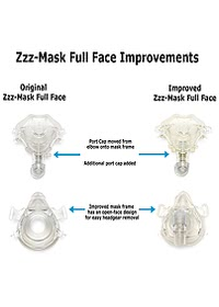 probasics zzz mask full face improvement chart