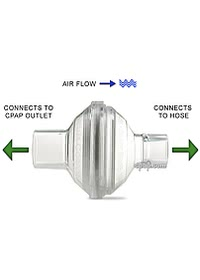 respironics bacteria filter side directions
