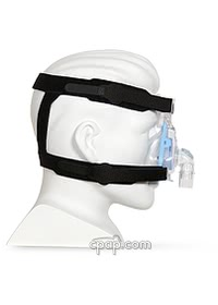 Respironics EasyLife CPAP Mask with Old Style Headgear Side View on Mannequin (not included)